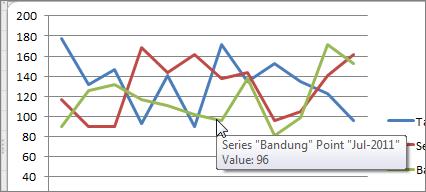 Cara membuat diagram garis atau line chart pada excel 2010 cara membuat diagram garis atau line chart pada excel 2010 ccuart Gallery